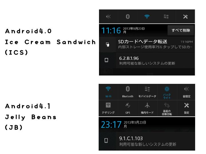 SO-05D_JB_ICS比較