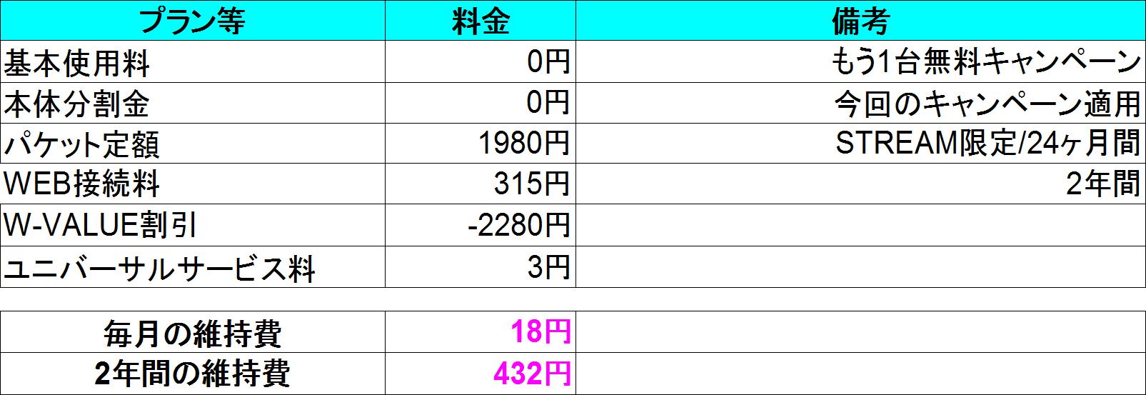 WILLCOM15円_副回線