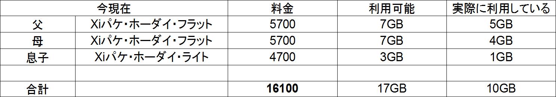 docomo_2014new_plan_5