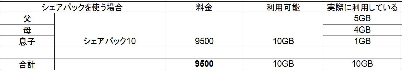 docomo_2014new_plan_6