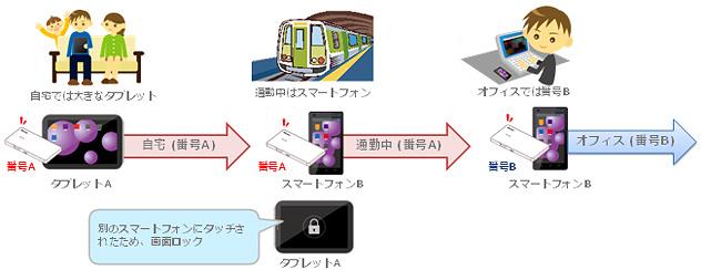 docomo_portable-sim_develop_1